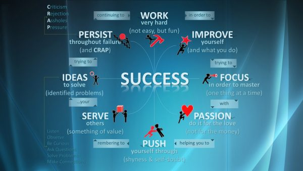 success wallpaper HD1