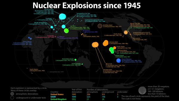 nuke-wallpaper-HD5-600x338