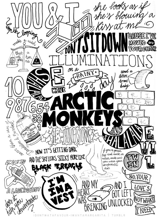 Arctic-Monkeys-typography-illustration-wallpaper-wp4603736-2