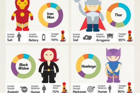 Avengers-Heroes-Abilities-wallpaper-wp3003387