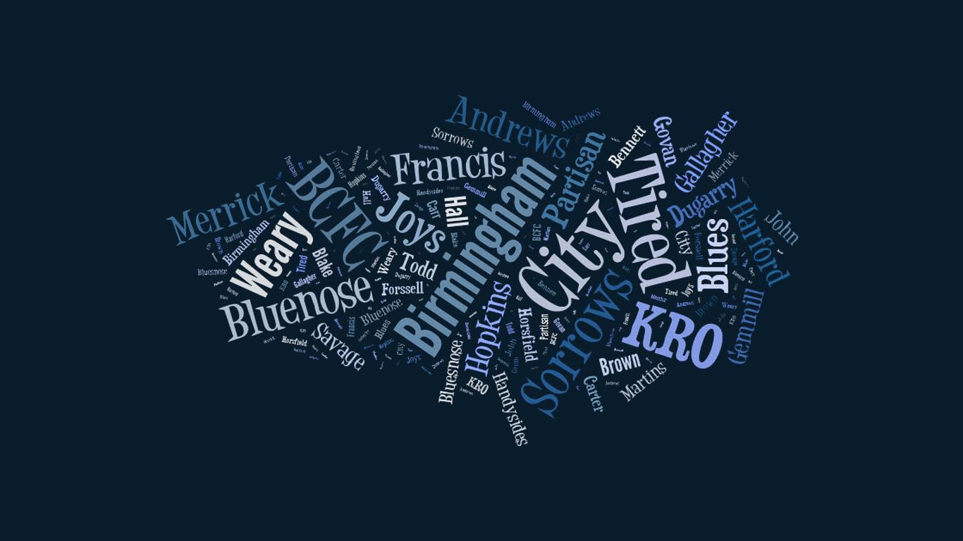 BCFC-Word-Jumble-wallpaper-wp5603232