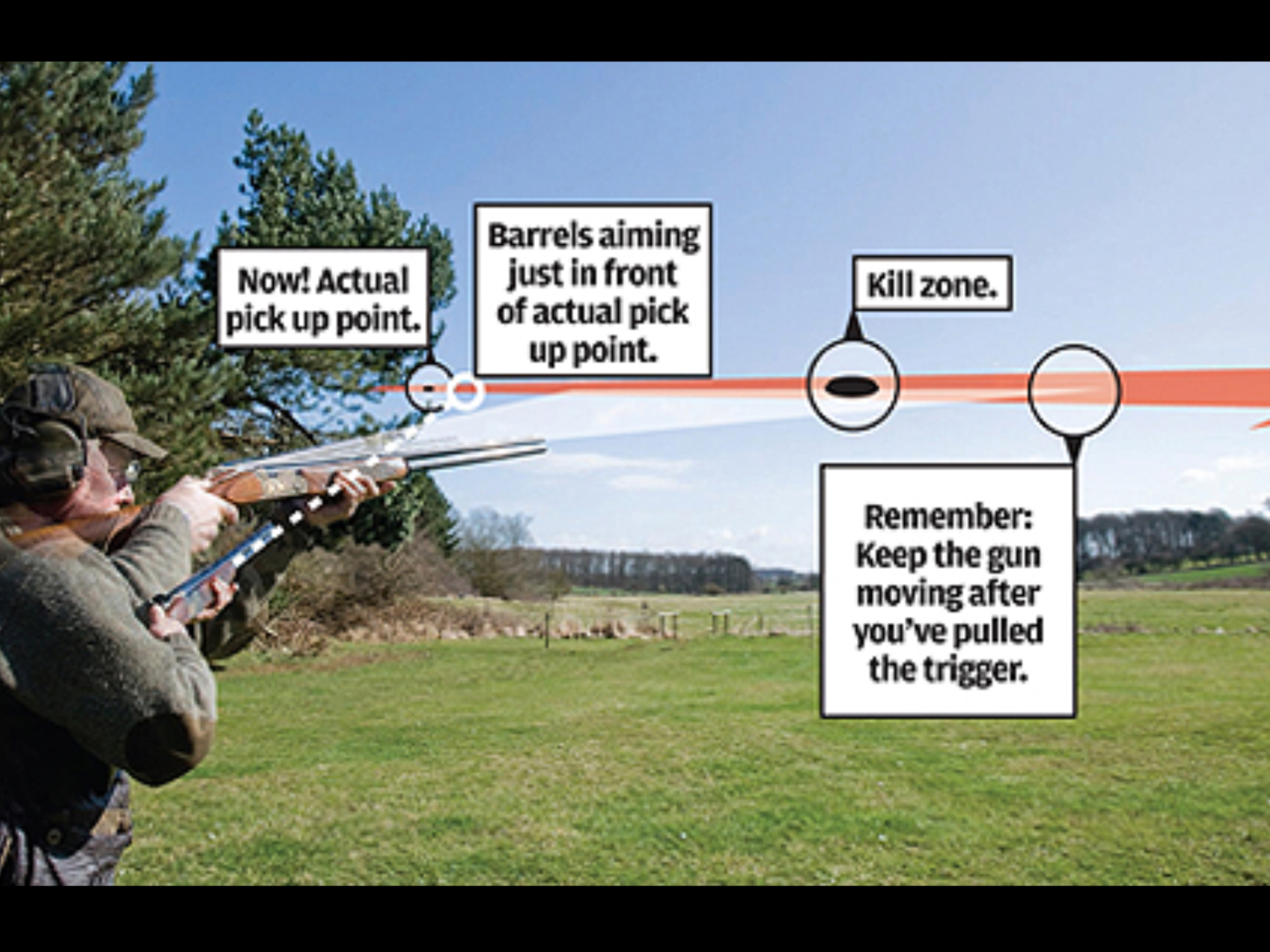 Clay-Pigeon-Shooting-Tips-wallpaper-wp5205279