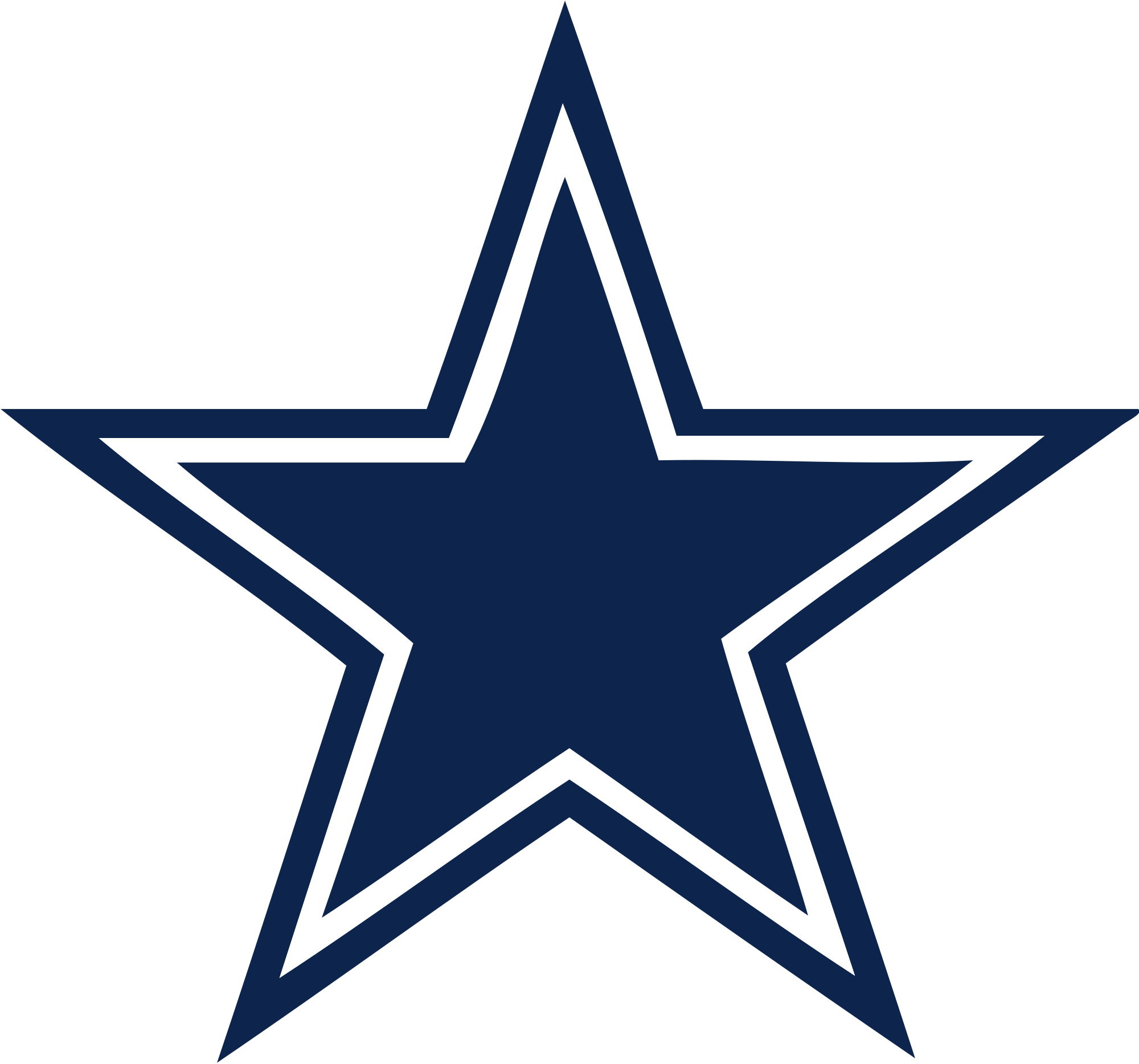 Dallas-cowboys-logo-download-free-dallas-cowboys-logo-tumblr-and-pinterest-pictures-wallpaper-wp5006534