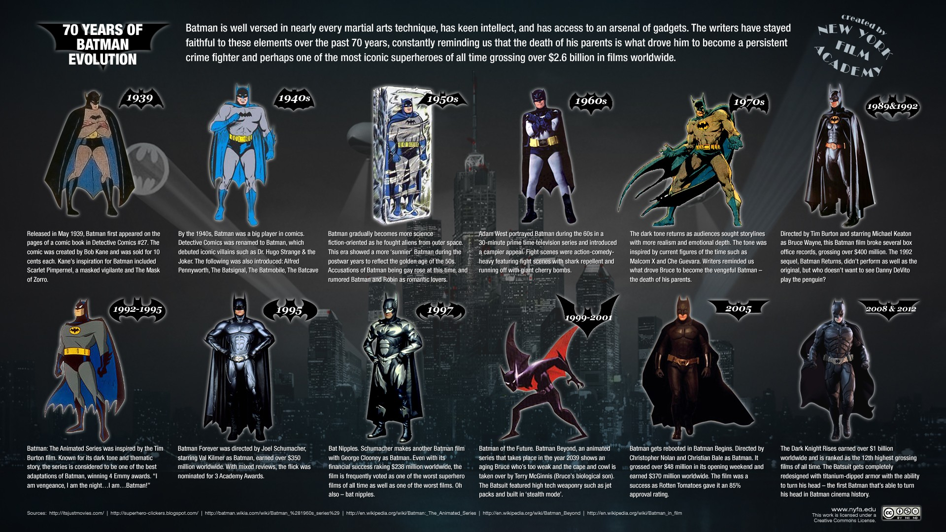 Evolution-of-almost-all-Batman-characters-over-years-Focus-on-Batman-wallpaper-wp3005420