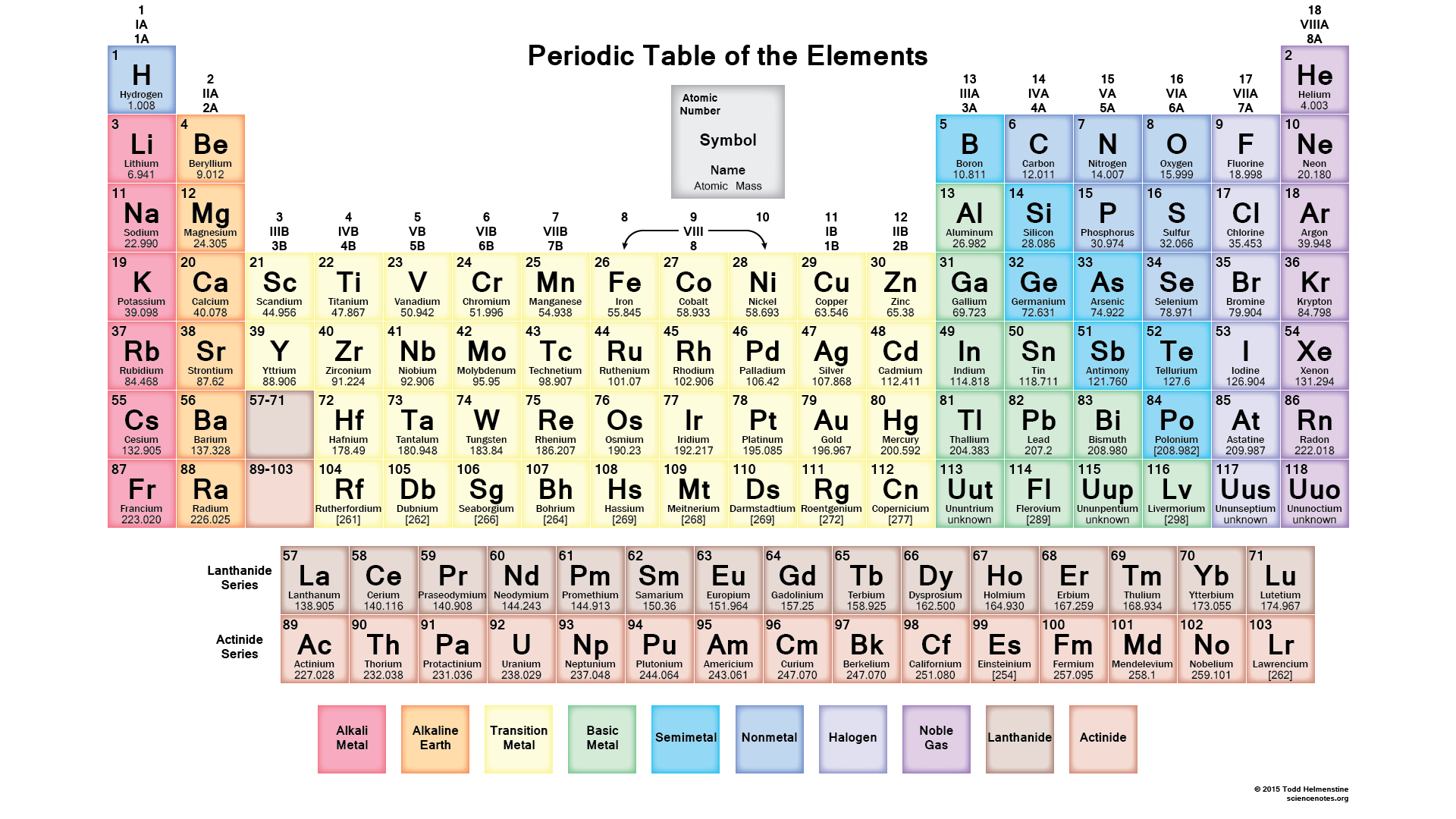 Find-the-perfect-free-printable-periodic-table-for-any-need-Download-and-print-tables-in-image-form-wallpaper-wp3605568