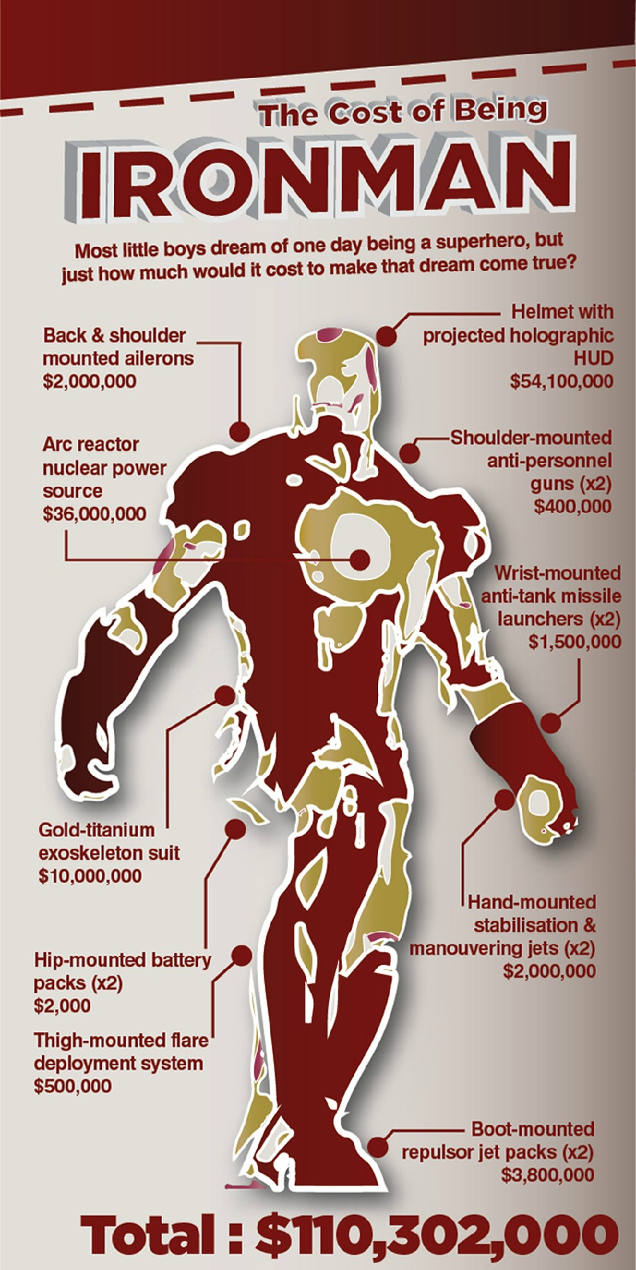How-Much-Would-It-Cost-To-Become-IRON-MAN-@David-Soares-wallpaper-wp3006737