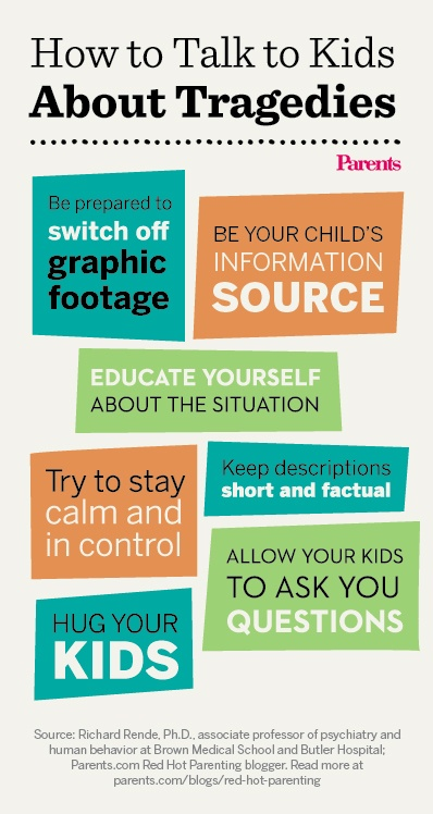 How-to-talk-to-your-kids-about-tragedies-wallpaper-wp5605608