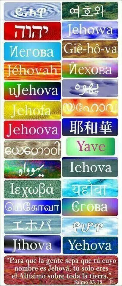 Jehovah-in-various-languages-wallpaper-wp426764-1