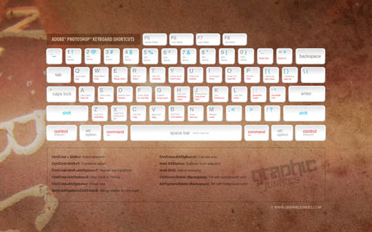cheat-sheet-for-web-designers-and-developers-wallpaper-wp5001158