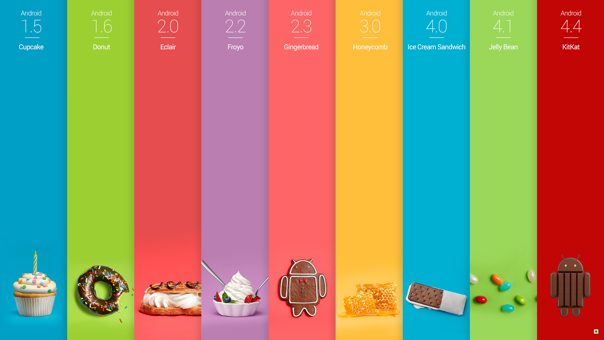 Android-flavours-err-versions-p-wallpaper-wp3602473
