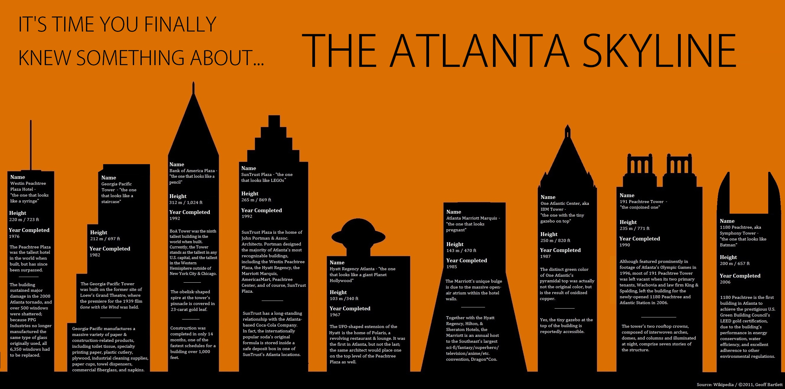 Did-you-know-Atlanta-is-one-of-the-only-true-skyscraper-cities-in-the-United-States-Outside-of-New-wallpaper-wpc5804124