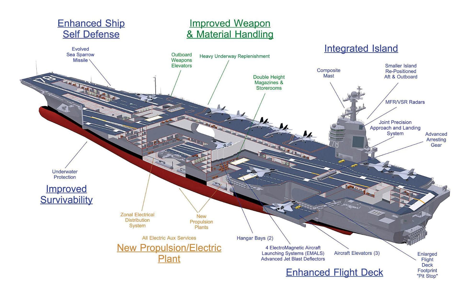 united-states-navy-desktop-nexus-wallpaper-wp38011513