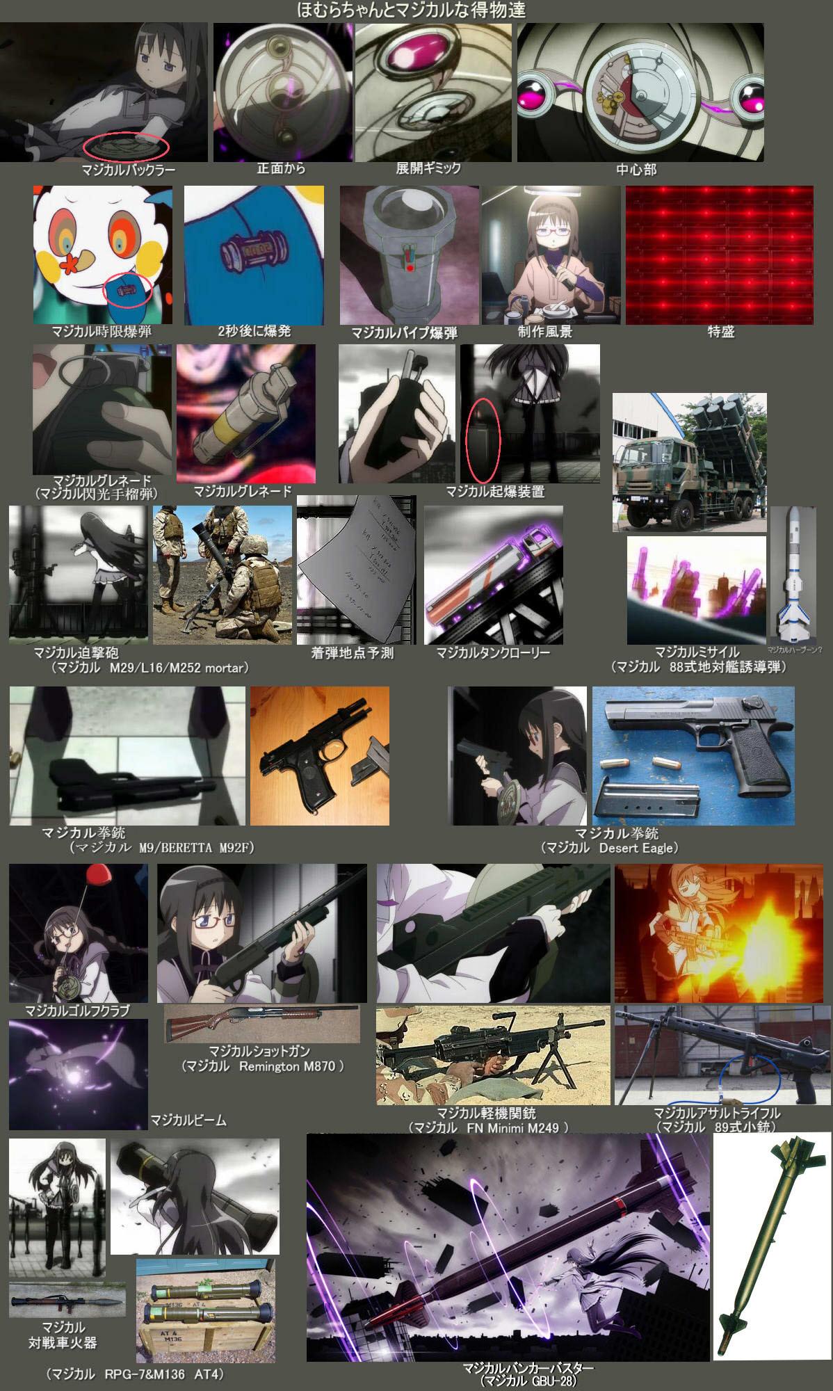 Akemi-Homuras-Weapon-Gallery-The-Extroverted-Otaku-wallpaper-wp5004376
