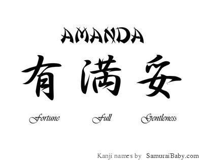Amanda-meaning-wallpaper-wp4804072