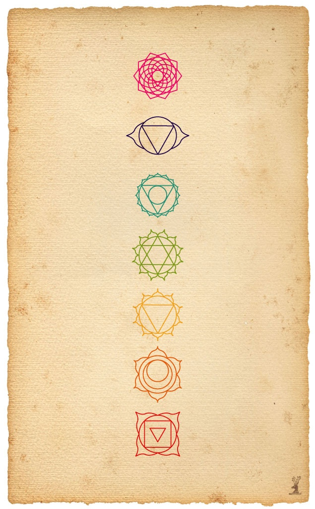 CORRECTED-The-Chakras-from-bottom-to-top-feeling-grounded-red-acceptance-of-change-and-wallpaper-wp424703
