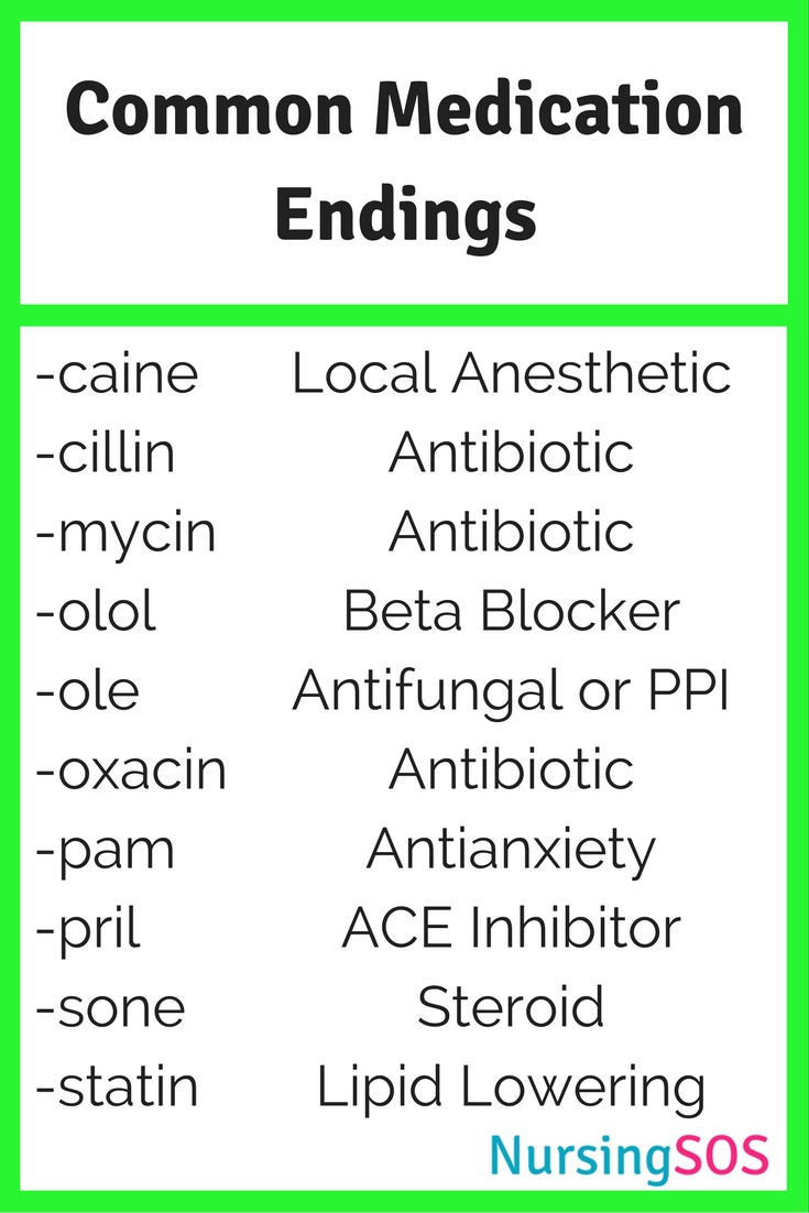 Common-Medication-Endings-You-Need-to-Know-in-Nursing-School-Click-through-for-your-FREE-printable-wallpaper-wp5404232