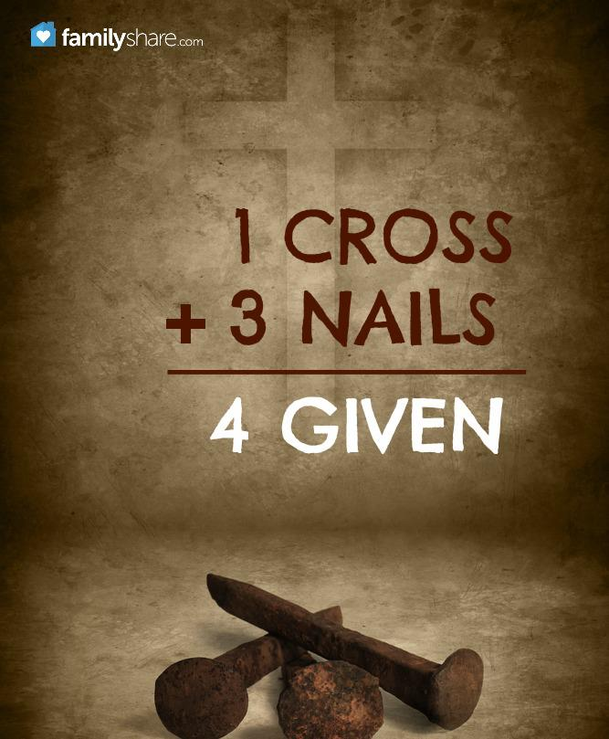 Cross-nails-given-I-Love-the-Bible-and-Jesus-Christ-Christian-Quotes-and-verses-wallpaper-wp56020
