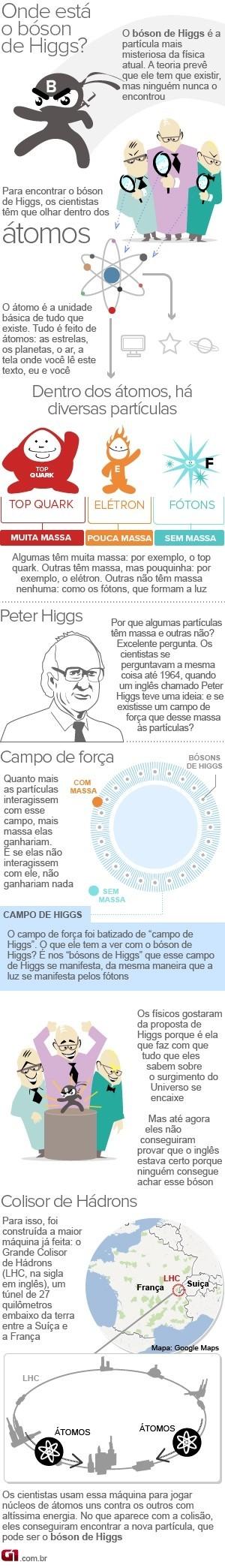 Infográfico-Bóson-de-Higgs-wallpaper-wp426486