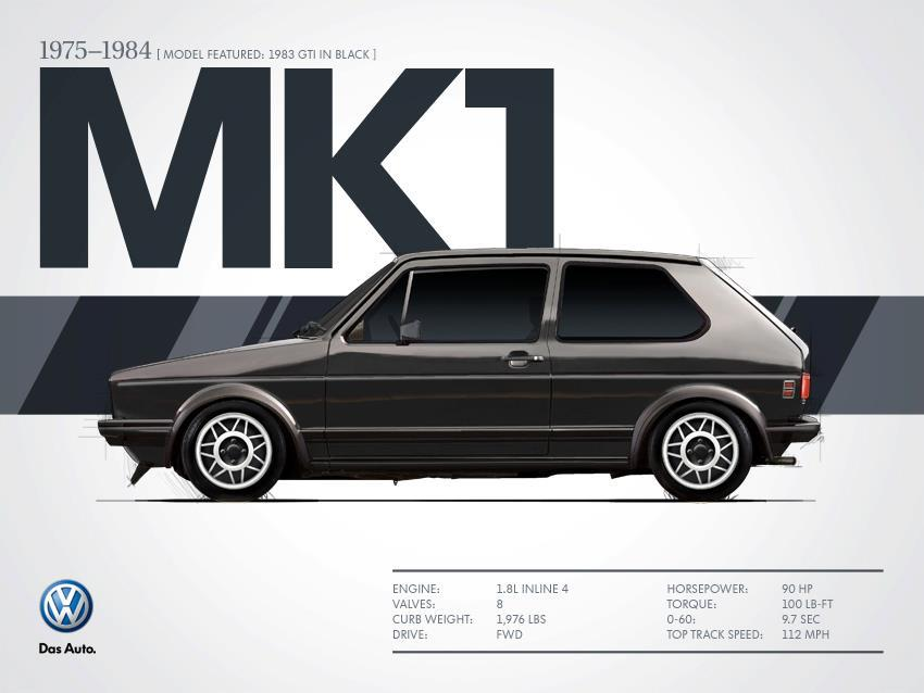 Mk-Golf-Gti-wallpaper-wp5209401