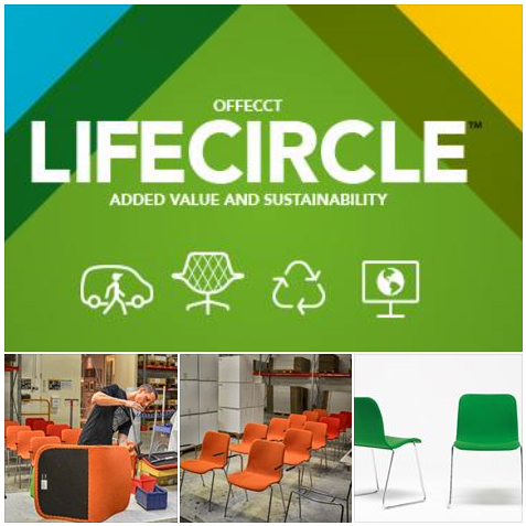 Our-new-concept-OFFECCT-LifeCircle™-has-gained-a-lot-of-interest-and-is-really-up-and-running-Re-wallpaper-wp4006691