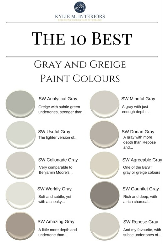 The-best-warm-gray-and-greige-paint-colours-Sherwin-Williams-Kylie-M-Interiors-Deco-wallpaper-wp44011963