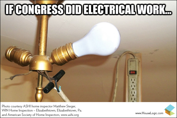 congress-as-an-electrician-fail-wallpaper-wp4604968-1