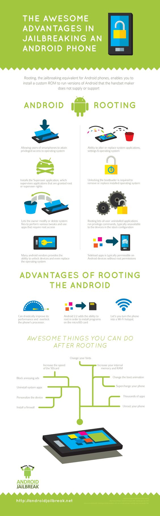 Advantages-of-Rooting-Android-Phone-Why-You-Should-Root-Infographic-wallpaper-wp3602255