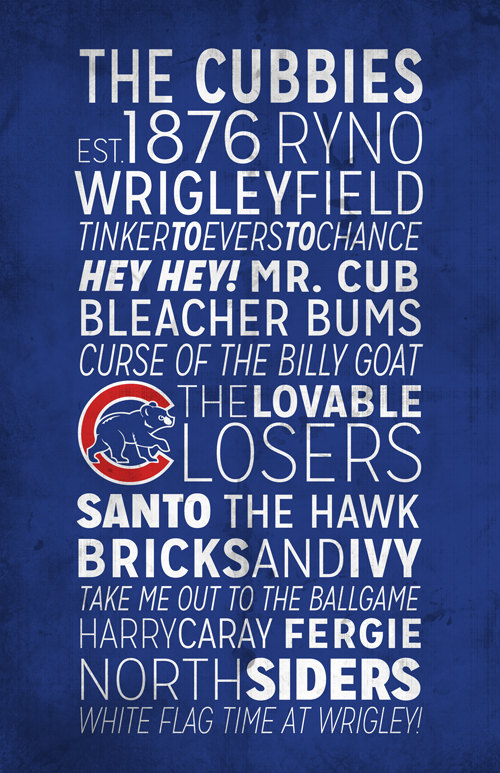 Chicago-Cubs-Poster-wallpaper-wpc5803424