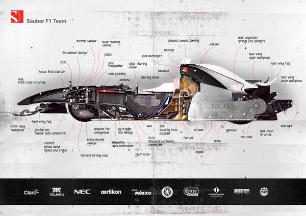 car-anatomy-Google-Search-wallpaper-wpc9203393